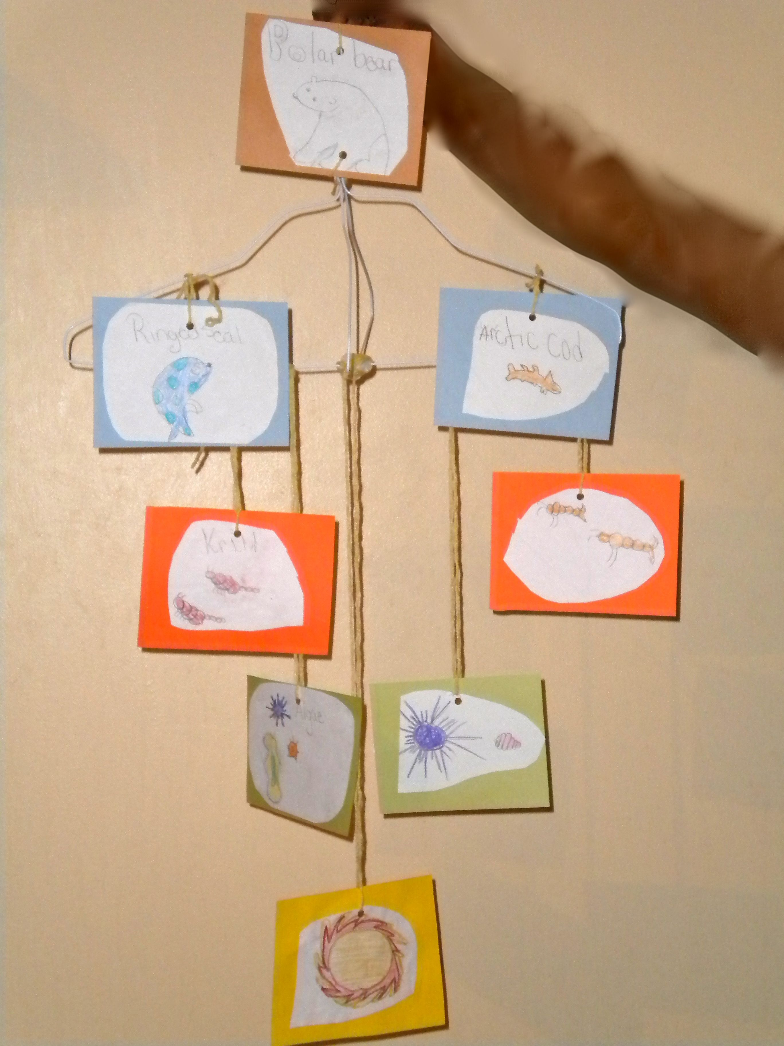 mobile hanger project - Google Search