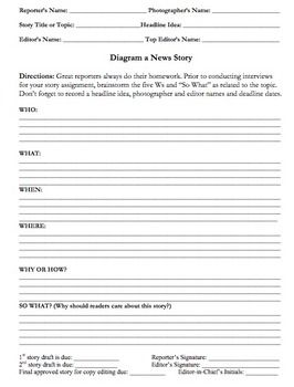 """Great reporters always do their homework. This brainstorming sheet helps young reporters break down their story assignments for the Five Ws as well as the """"So What"""" angle. Having a meaningful one-pager for every article works to keep young journalists organized and accountable."""