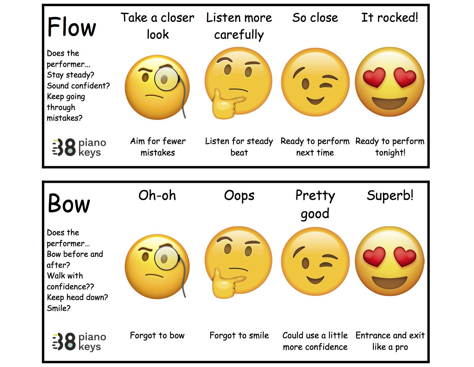 Emoji Listening Station Cards
