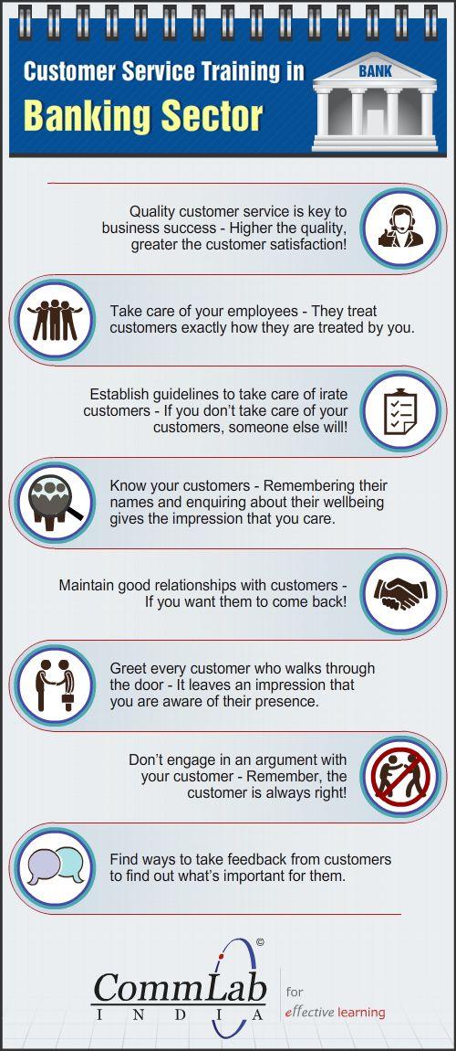 Customer Service Training In Banking Sector Infographic Customer Service Training Customer Service Representative Banking