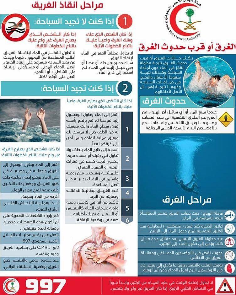 الغرق أو قرب حدوث الغرق و مراحل إنقاذ الغريق Jala Pandora Screenshot Pandora