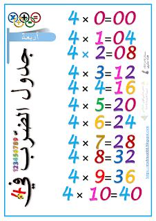 جداول الضرب مدرستي نور حياتي In 2021 Multiplication Word Search Puzzle Math