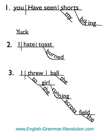 Learn How To Diagram Verbals With These Sentence Diagramming