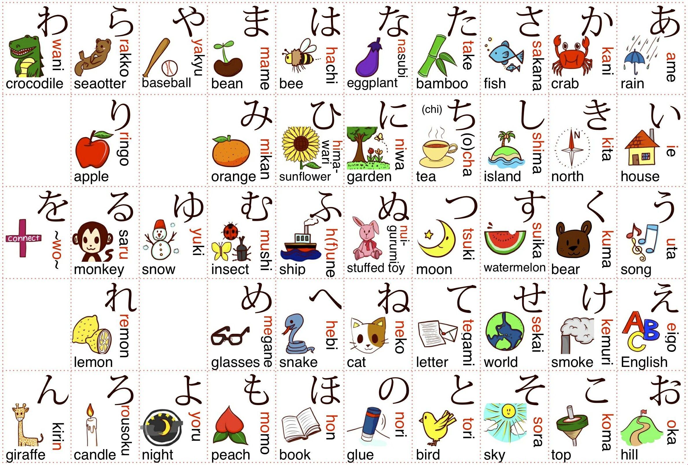 Hiragana Amp Katakana Study Printable Bundle 41 Printable Pages