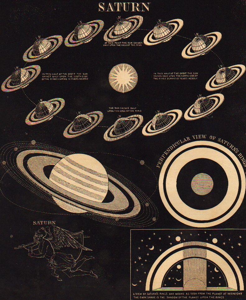 Photo of 天体のイラストからスミスの図で天文学—来日没