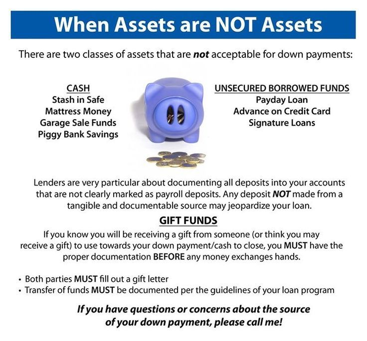 Image result for gift funds fha infographic mortgage