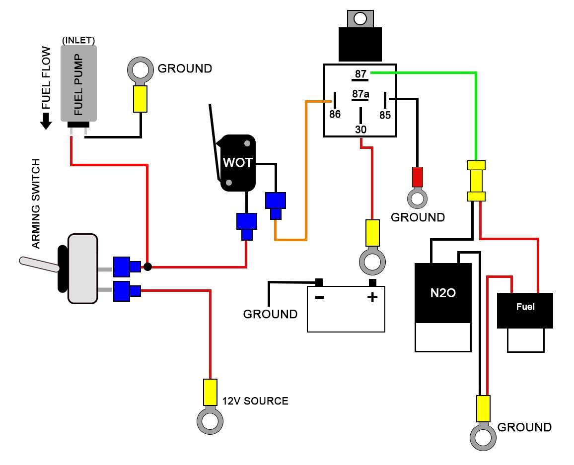 wiring diagram cars trucks wiring diagram cars trucks truck hornwiring diagram cars trucks wiring diagram cars [ 1156 x 937 Pixel ]