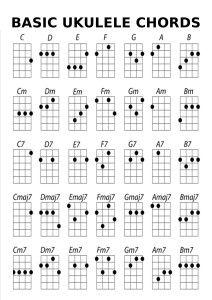 ukulele_chords-212x300.jpg (212×300) | random | Pinterest ...