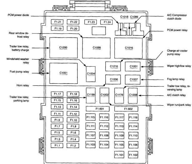 10 Ford L8000 Truck Wiring Diagram Truck Diagram Wiringg Net In 2020 Fuse Box Fuse Panel Ford Truck