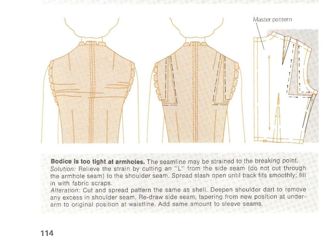Broad Back Adjustment from slapdashsewist | Sew- A Needle Pulling ...