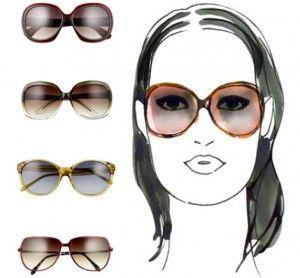 d93b53a4f881ad Les lunettes de soleil d après la morphologie du visage   Travail ...