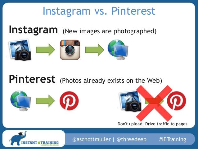 instagram-marketing-18-638.jpg (638×479)