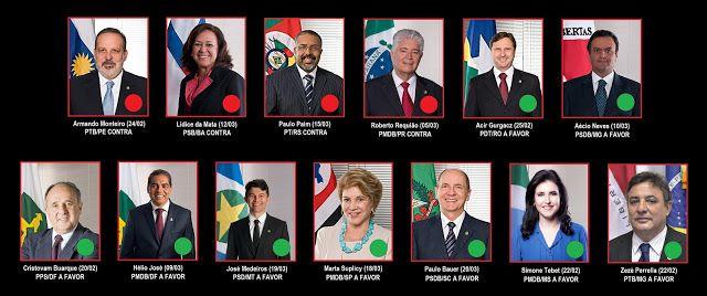 Blog dos Piscianos: Impeachment: confira como votaram os 13 senadores ...