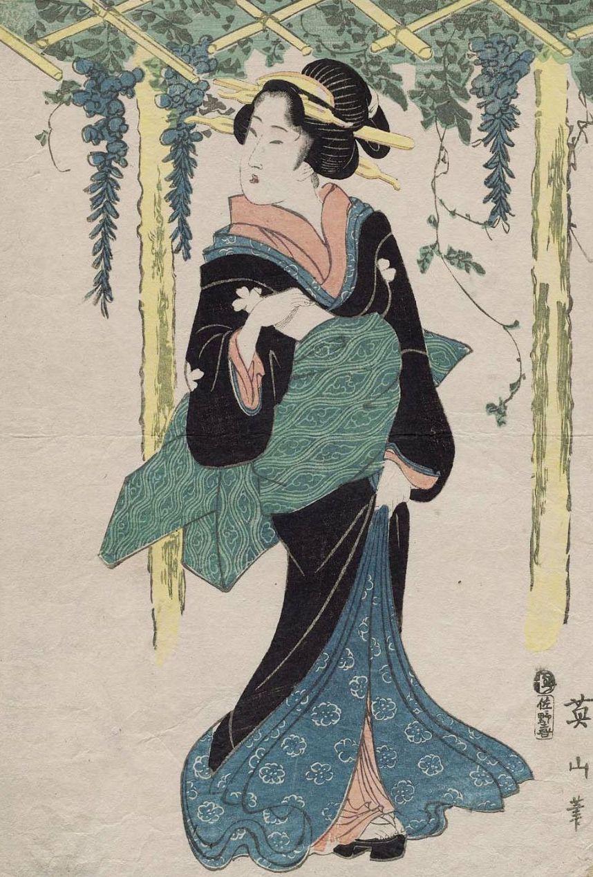 Woman Under Wisteria Trellis Kikugawa Eizan Ukiyo
