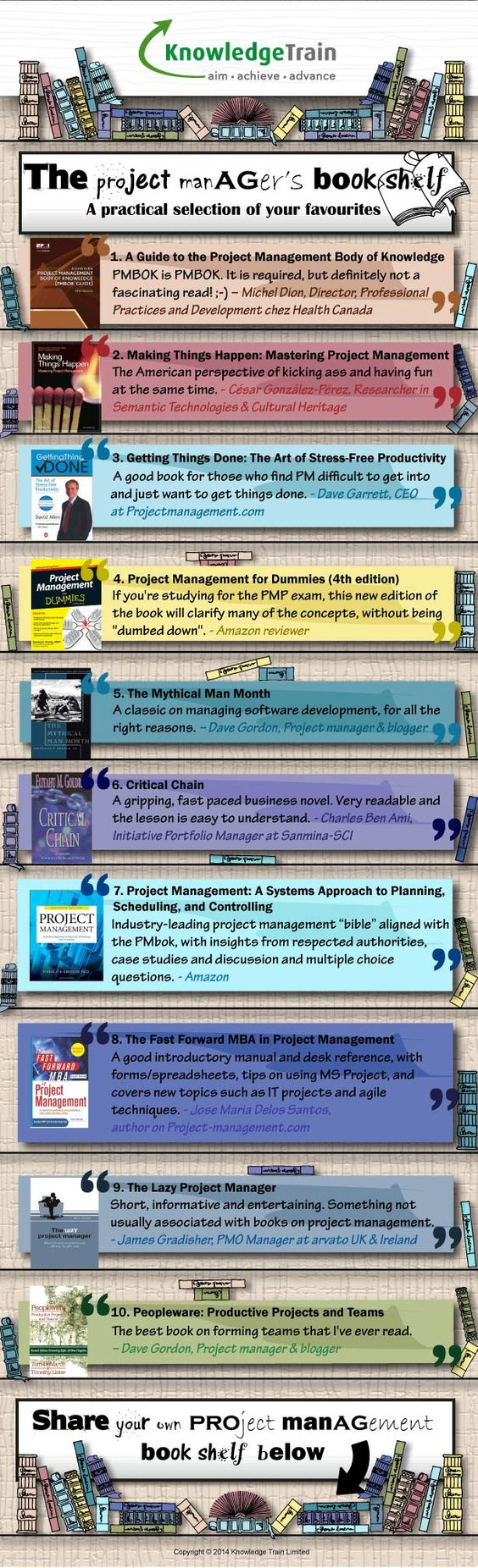 Top 10 Project Management Books What Does Your Book Shelf Look Like