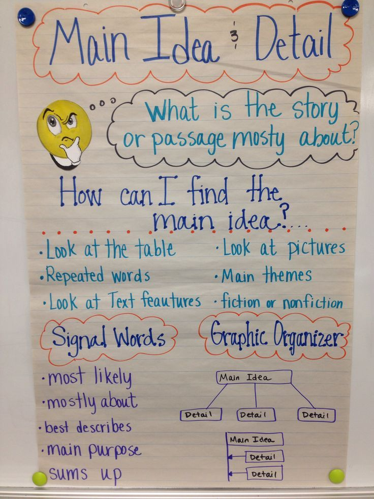 Printable Worksheets nonfiction main idea worksheets : Pin by Maureen O'Connor on Anchor Charts | Pinterest | Anchor ...