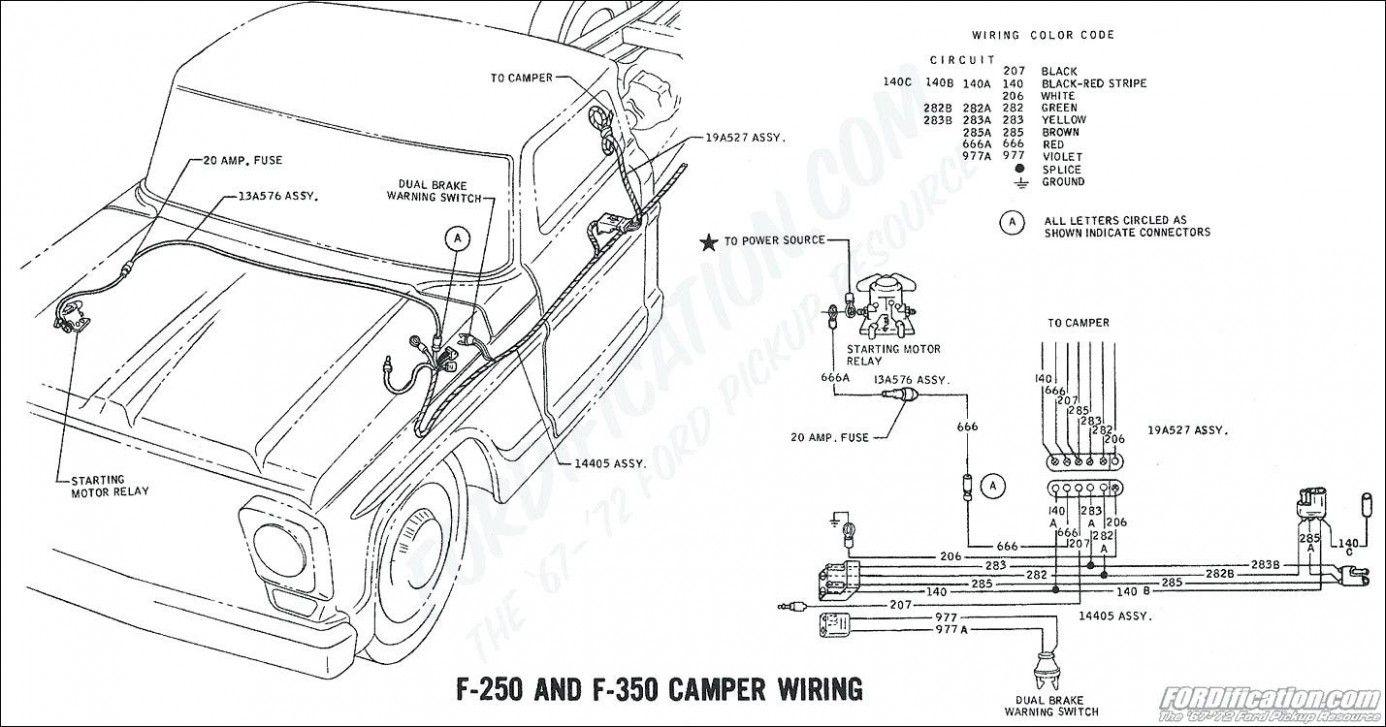 Engine Diagram Vauxhall Insignia Zx di 2020