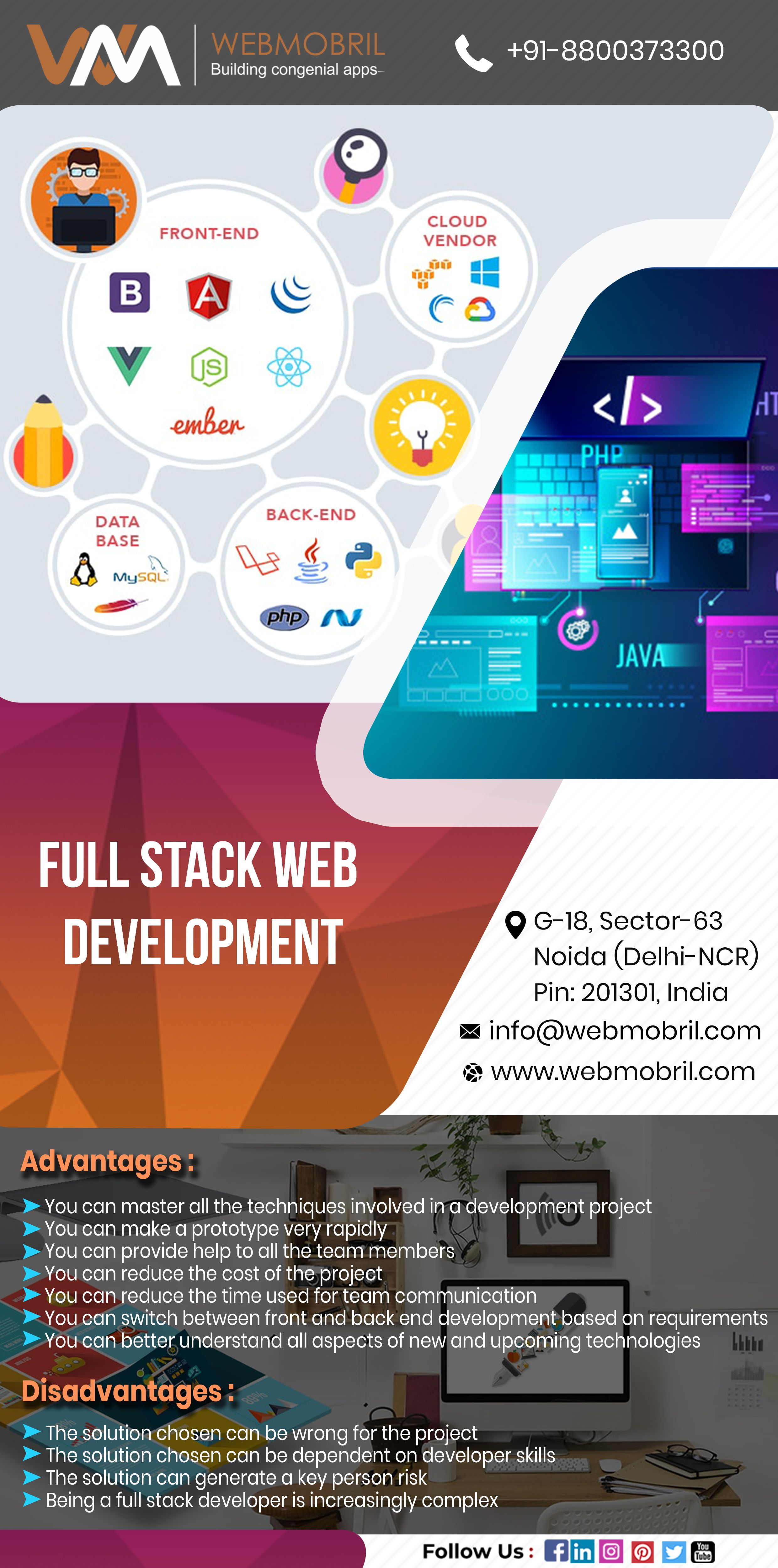 Top app developers companies in india Useful