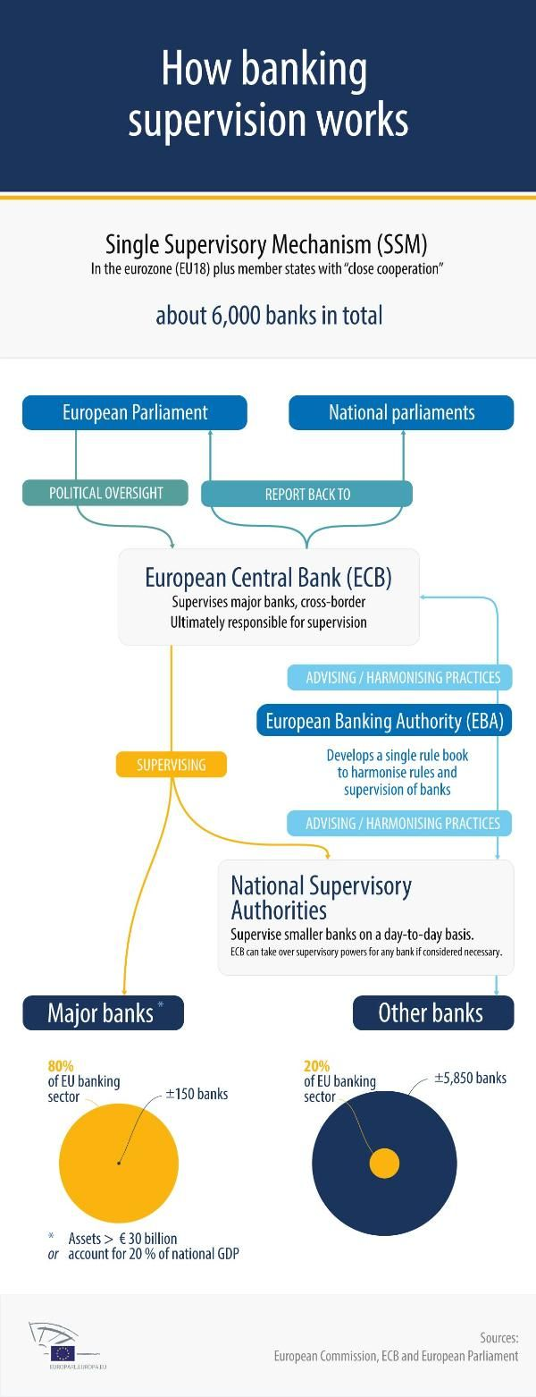 Pin On Cap Global Finance