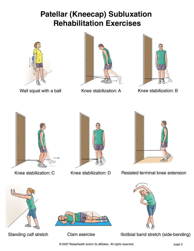 shoulder dislocation - Google Search | Physical therapy ...