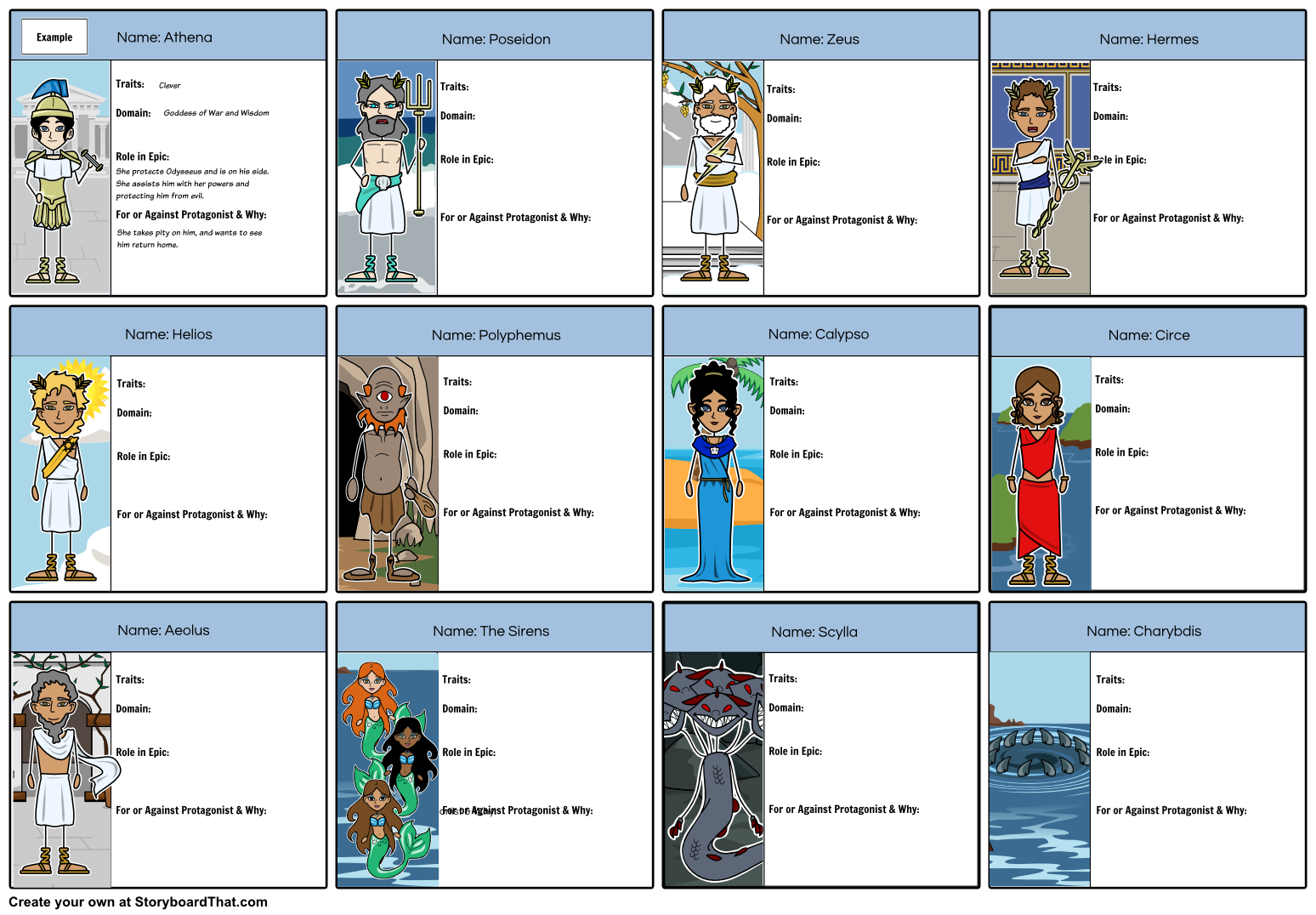 character in the odyssey Characters in the odyssey you will need to know who all these guys and gals are so that you can match them with a brief character description king of the phaeacians to whom odysseus tells his story.