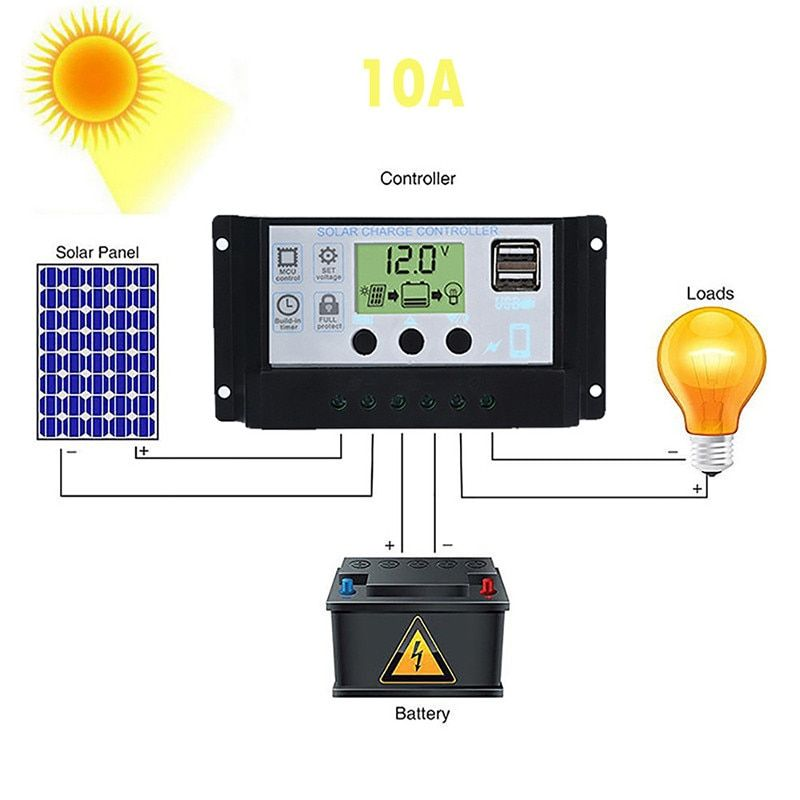 Cheap Solar Cells Buy Directly From China Suppliers Solar Panel Regulator Charge Controller Usb 10a 20a 30a 12v 24v With D Solar Solar Technology Solar Panels
