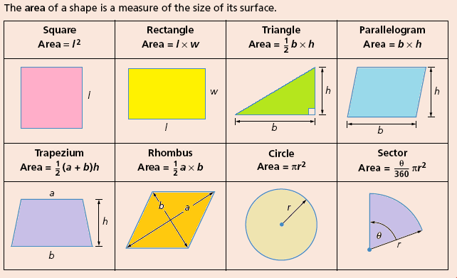 Concepts Of Perimeter And Area Rs Aggarwal Class 6 Maths Solutions