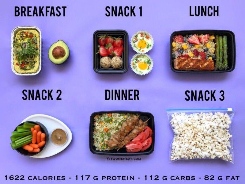 Rest Day Meal Prep Break Down
