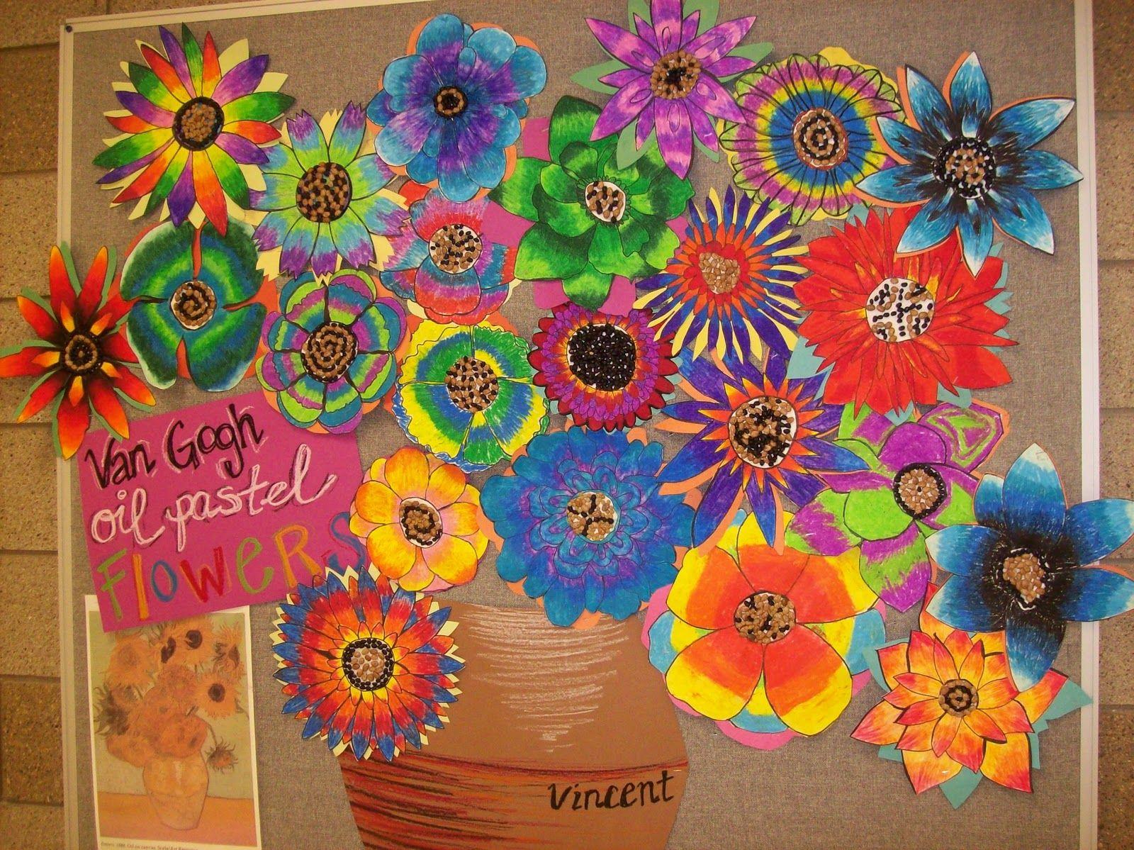 Arts visuels idée de projet collaboratif n°2