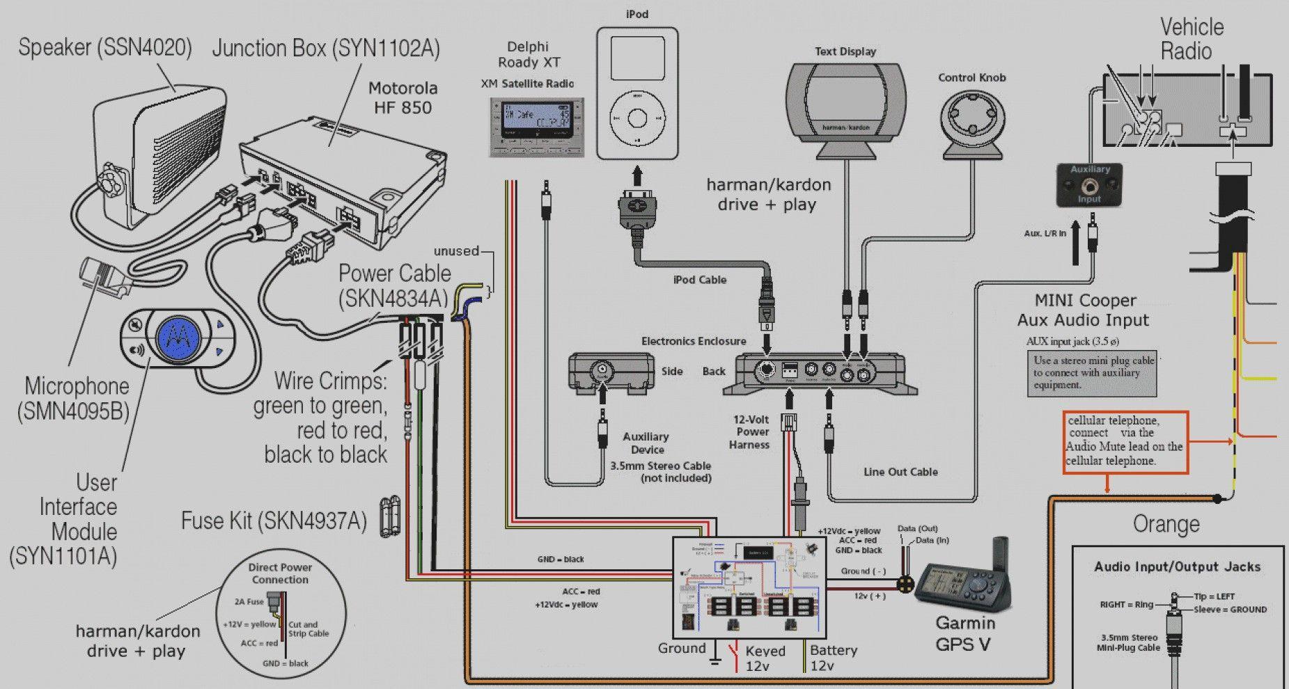 Garmin Striker 4 Installation Wiring In 2020 Wire Installation Diagram
