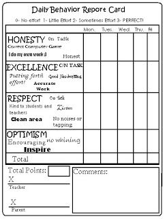 Primary Special Education - behavior chart