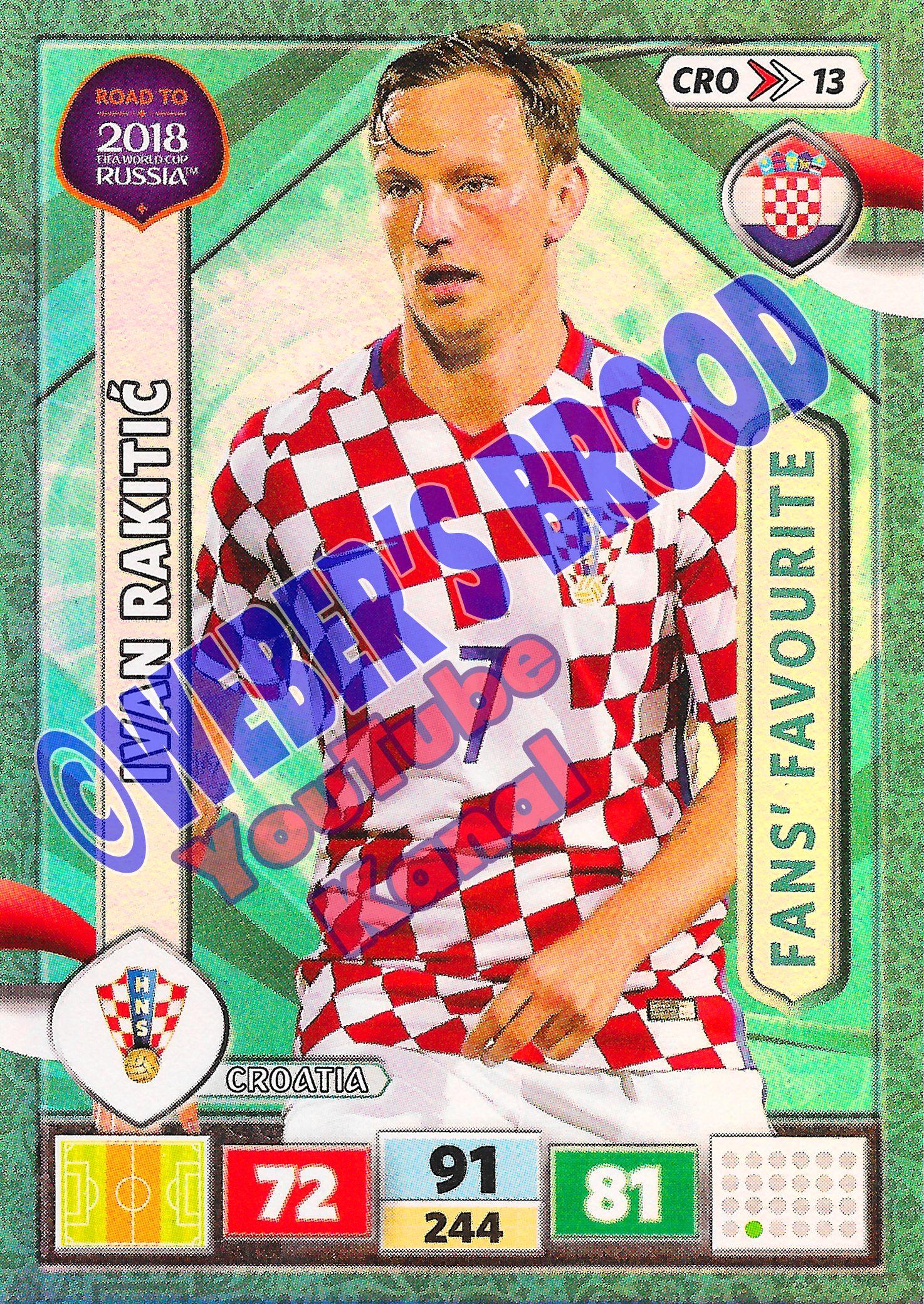 World Cup 2018 Croatia
