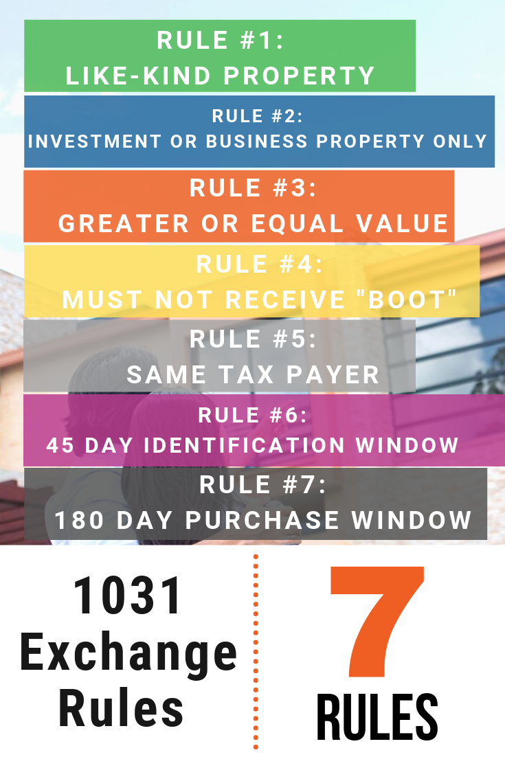 1031 Exchange Rules Infographic Getting Into Real Estate Investing Funny Weekend Quotes