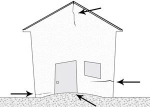 Diagram Of Foundation Slab That Is Experiencing Upheaval Foundation Repair Foundation Hove