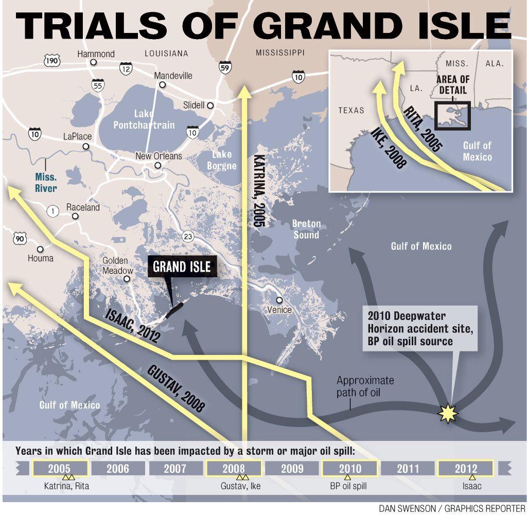 Resilient Grand Isle Frets Over Its Future As Population Falls Insurance Costs Rise Grand Isle Grand Isle Louisiana Houma Louisiana