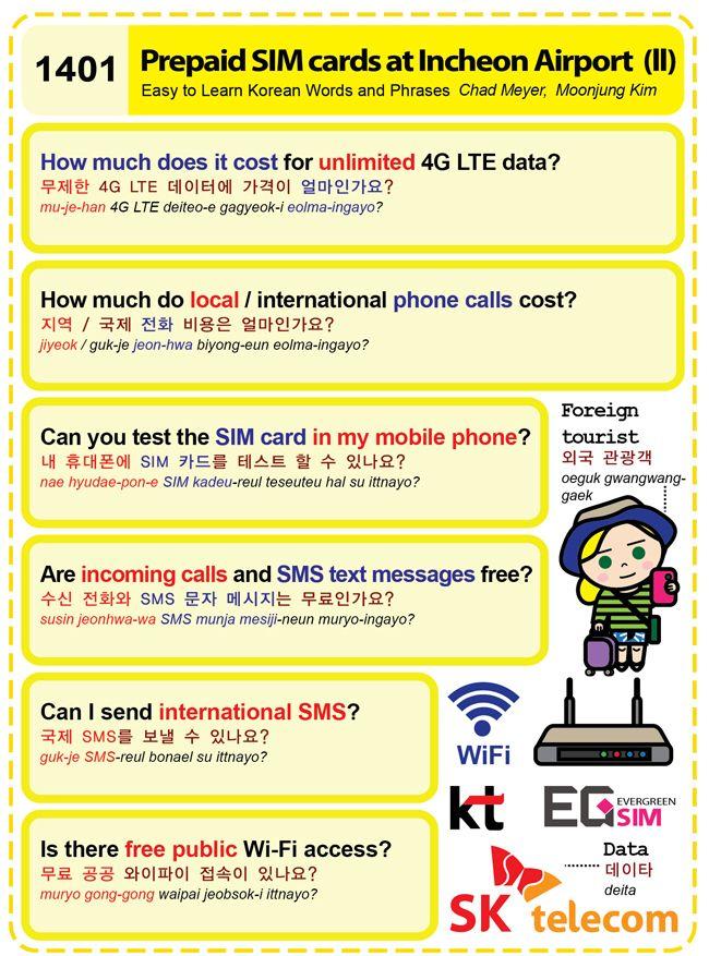 1401 Prepaid SIM cards at Incheon Airport (II)