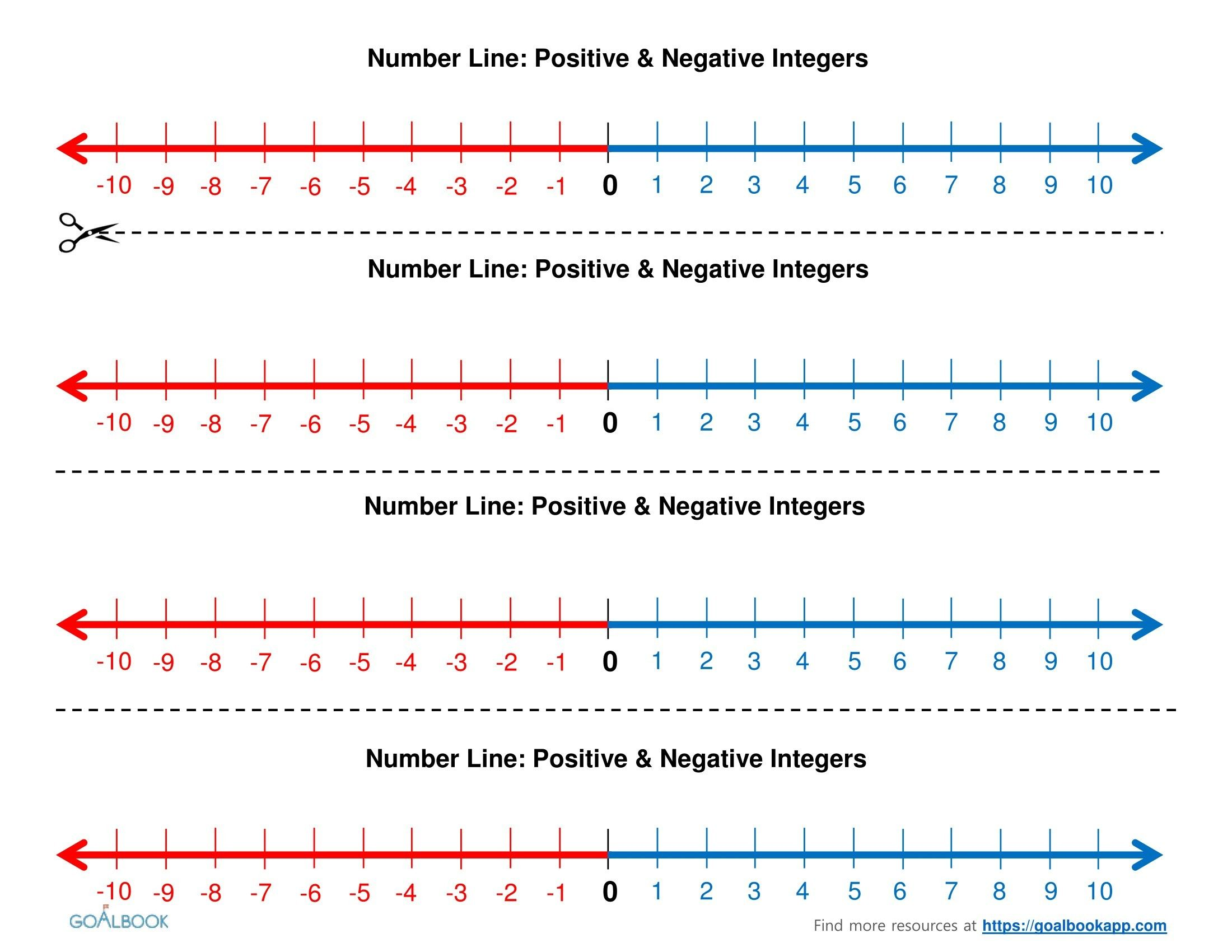 Positive And Negative Numbers On Number Line Worksheet Valid Number Line With Negative Numbers