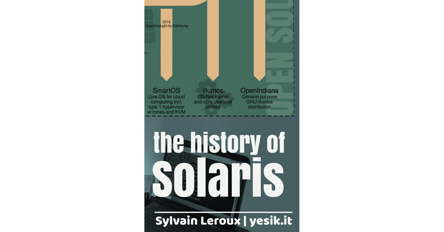The history of Solaris | Yes, I Know IT ! | Learn computer