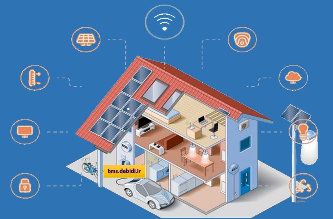 خانه هوشمند خانه هوشمند و هوشمندسازی Smart Home Map