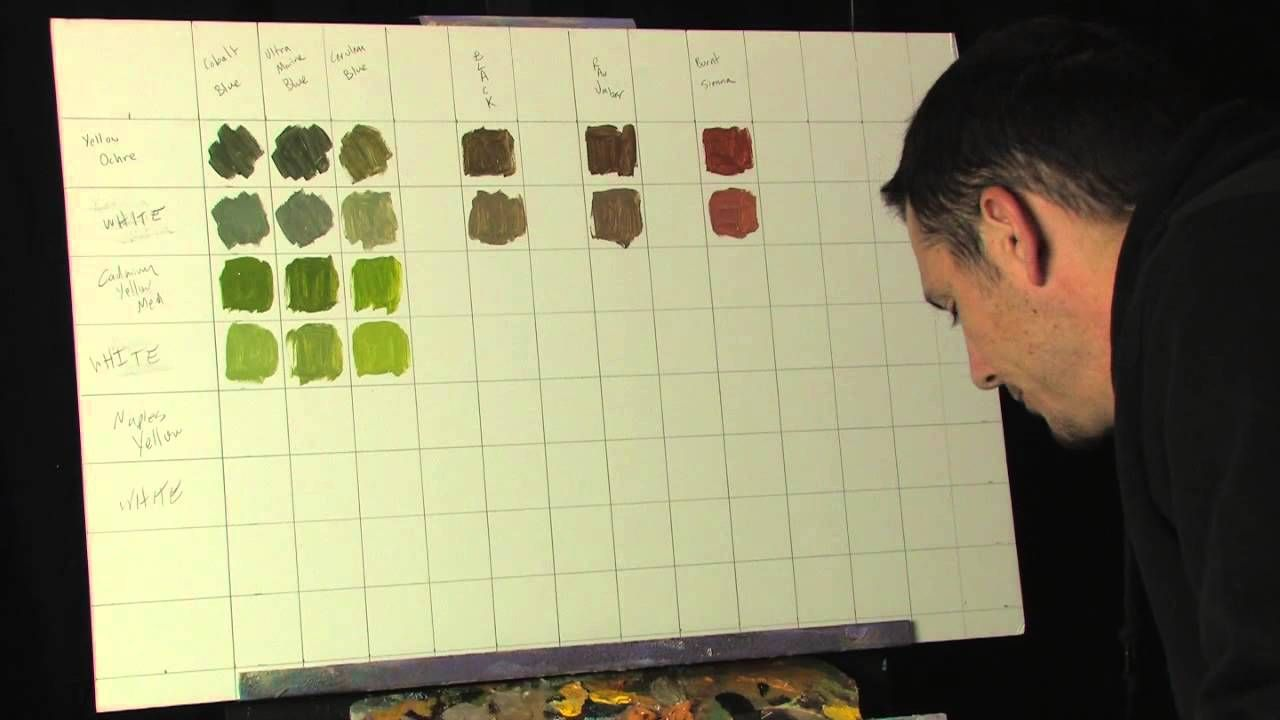 Online color mixer tool - Painting Tips And Tricks Creating A Color Mixing Chart For Landscape Gr