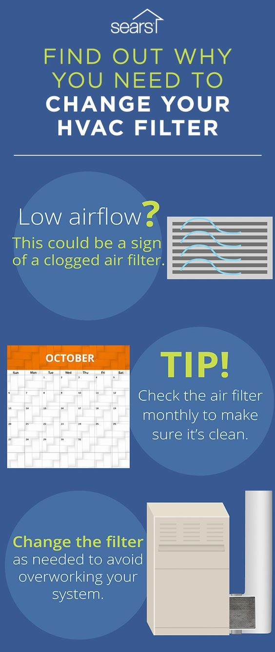 Why You Need To Change Your Hvac Filter Infographic Hvac