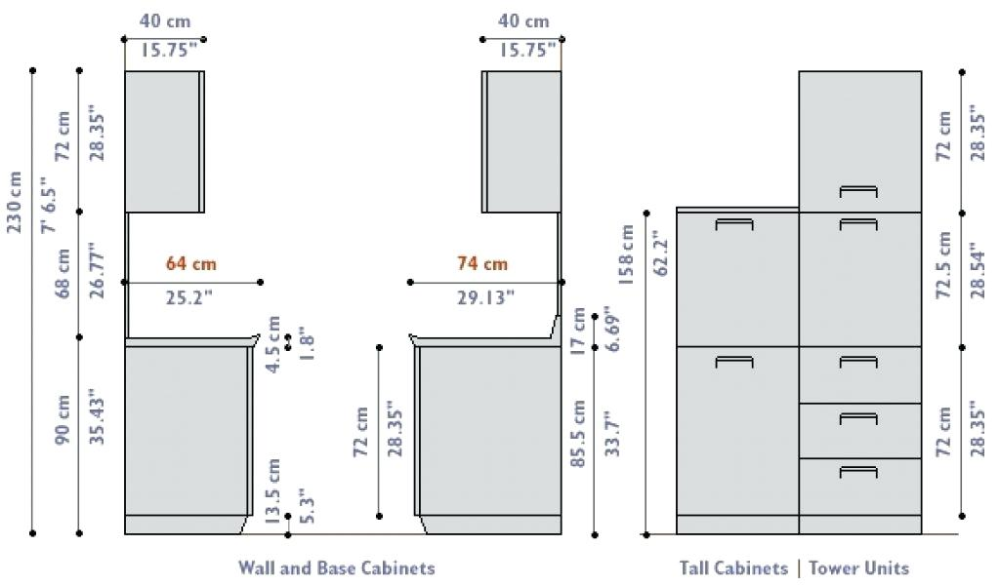 Overhead Kitchen Cabinets Dimensions Google Search Keuken