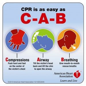 New Cpr Guidelines Time Chest Compressions To Stayin Alive By The Bee Gees Save A Life Cpr Training First Aid Cpr American Heart Association