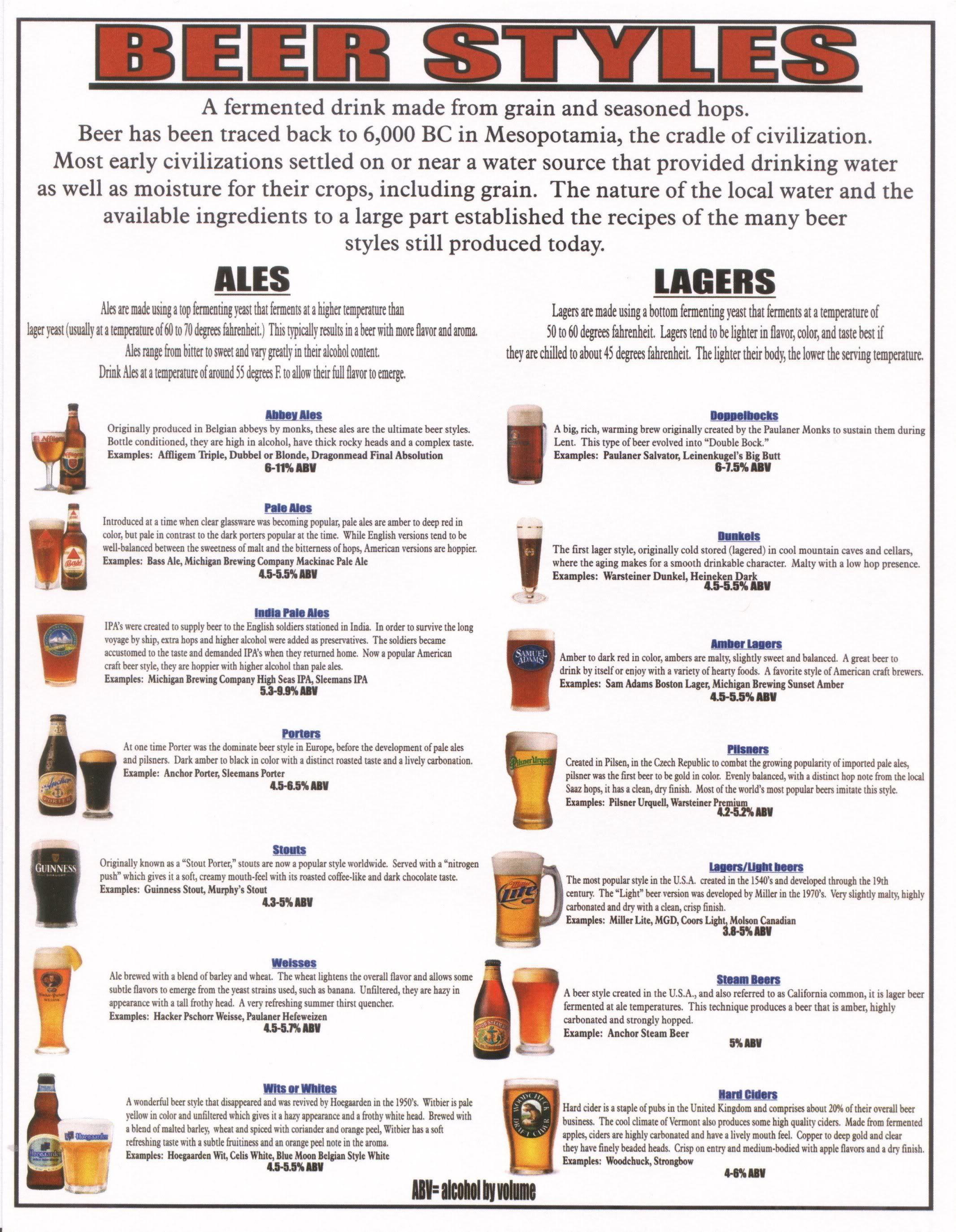 beer chart styles | ale style guide your guide to the