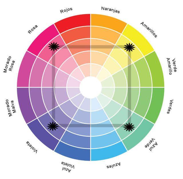 Guía Para Combinar Colores 4 Formas Eficaces Para En 2020 Circulo Cromatico De Colores Combinaciones De Colores De Moda Colores