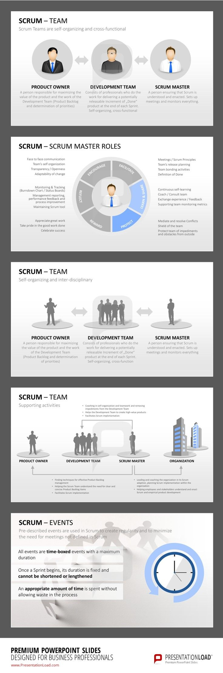 Delighted 1 Page Resume Templates Tiny 1 Year Experience Resume Format For Manual Testing Flat 10 Tips For Writing A Good Resume 10 Words Not To Put On Your Resume Old 2 Circle Template Coloured2 Inch Button Template Scrum Project Management PowerPoint Templates #presentationload ..