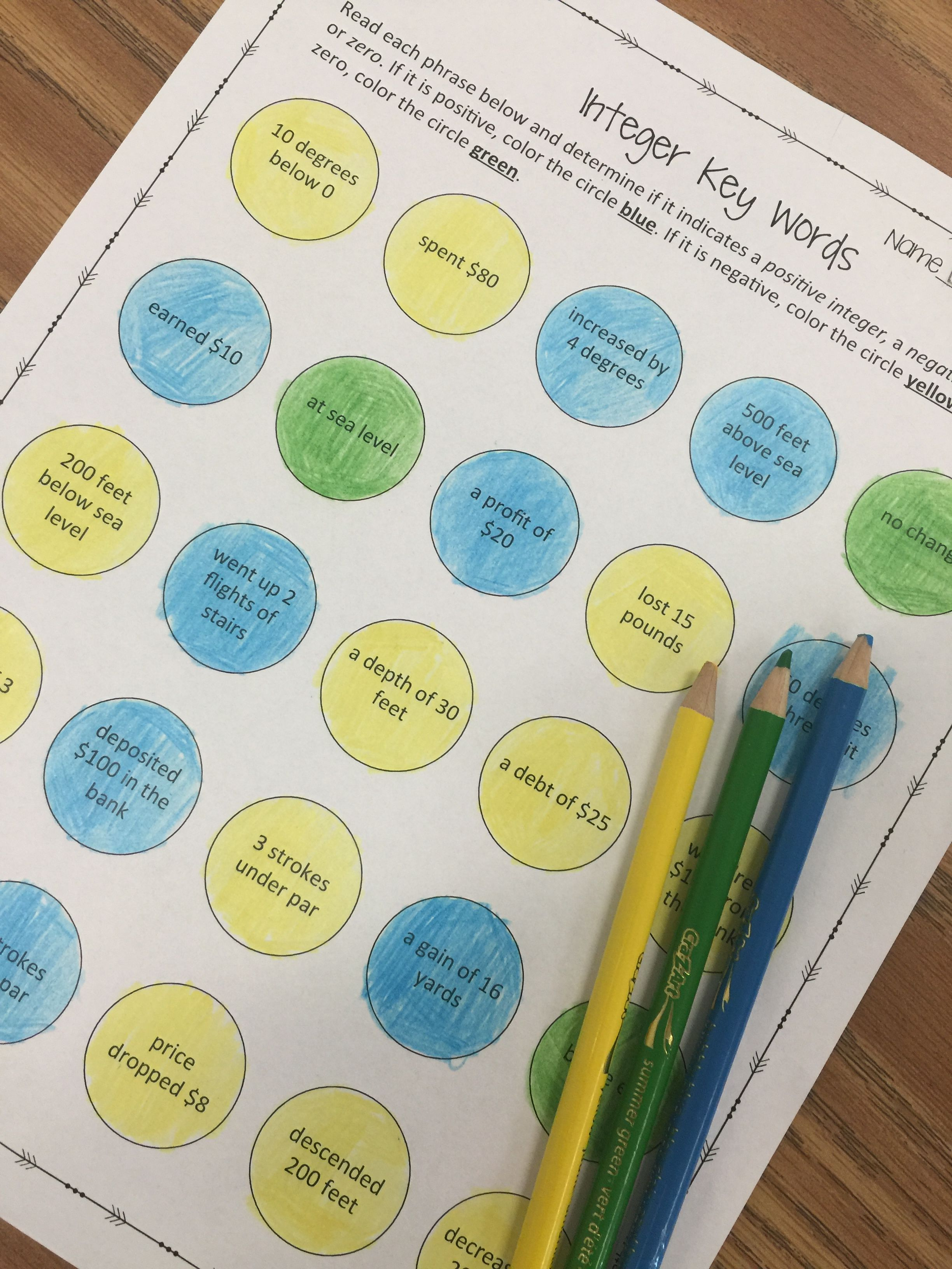 small resolution of Integer Key Words Coloring Worksheet   Color worksheets