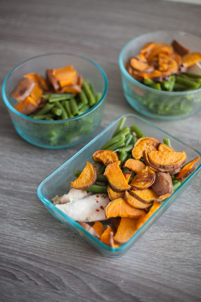 How to prep-cook a week of healthy lunches in 20(ish) minutes - prep cook