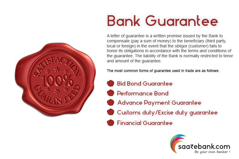 Bank Guarantee Lettering Loan Application Banking