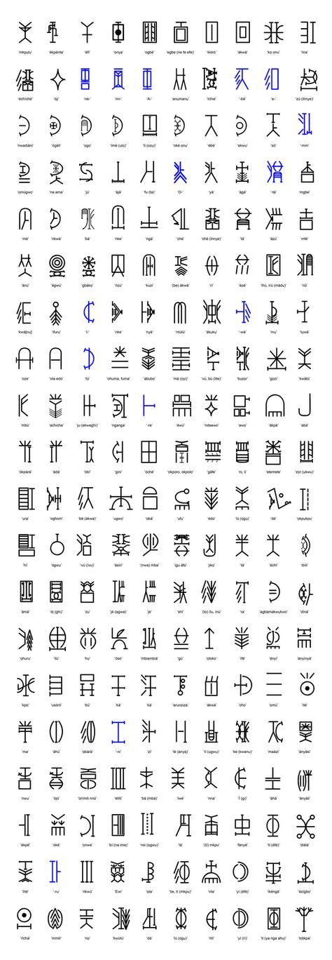 Pin By Jondog Steveson On Magick Pinterest Symbols And Glyphs